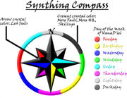 SynthingCompass