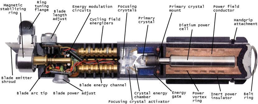 Light saber schematic