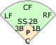 80px-Baseball fielding positions tiny
