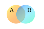 Venn-diagram-AB