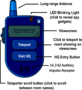 Spyphone diagram
