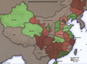 China Provincial Migration