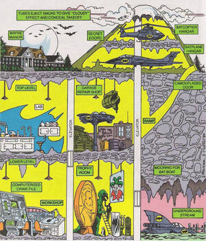 80s Batcave