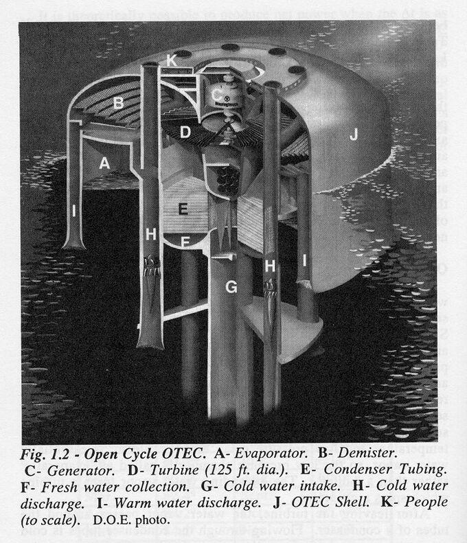 680px-WestinghouseOTEC.jpg