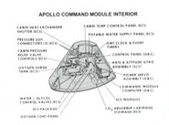 Apollo CM interior schematic