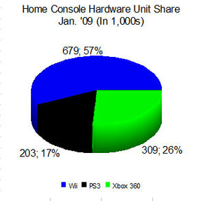 Homeconsolehardwareunitsharejan09-1-