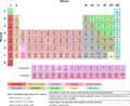 Periodic Table of Elements.png