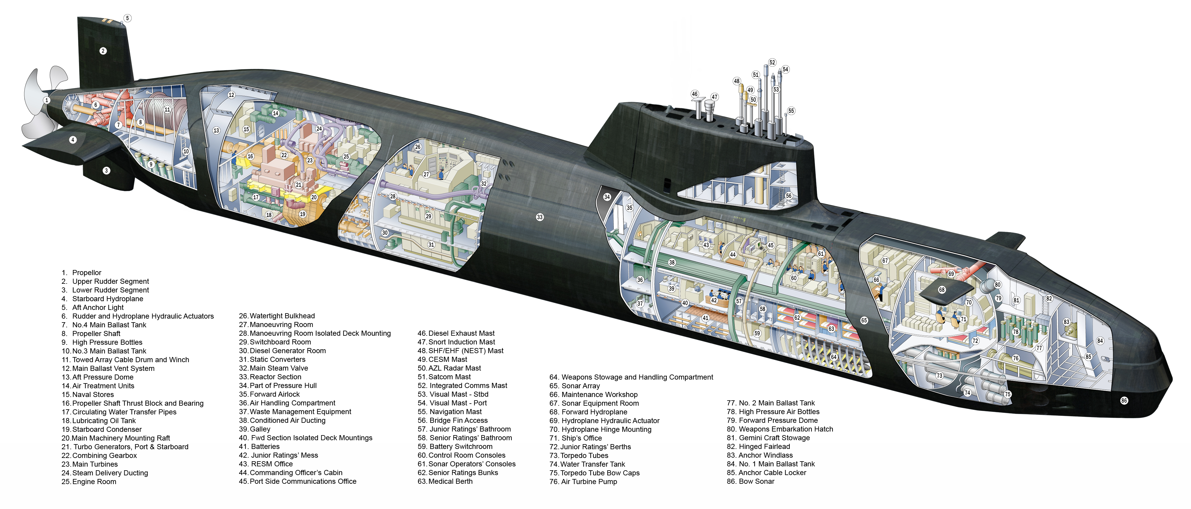 Astute Class Submarine Diagram on marine toilet systems diagrams