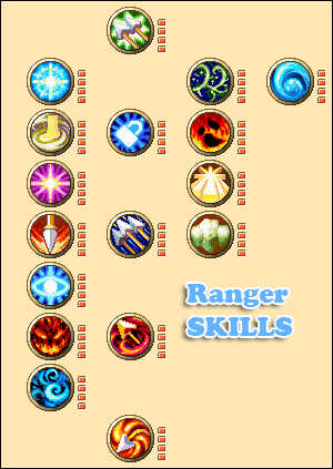 Ranger-Skills.png
