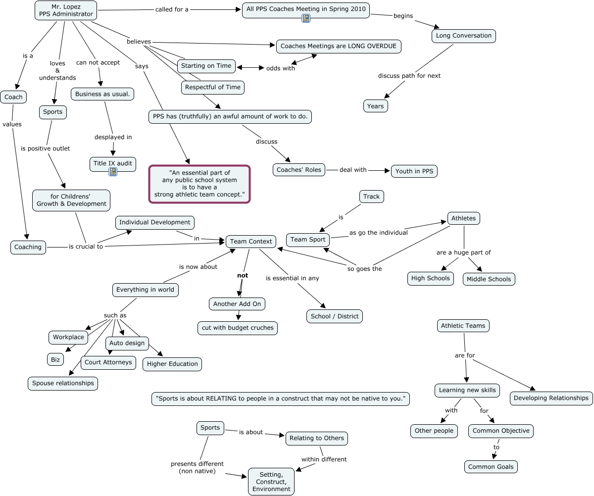 nervous system critical thinking questions