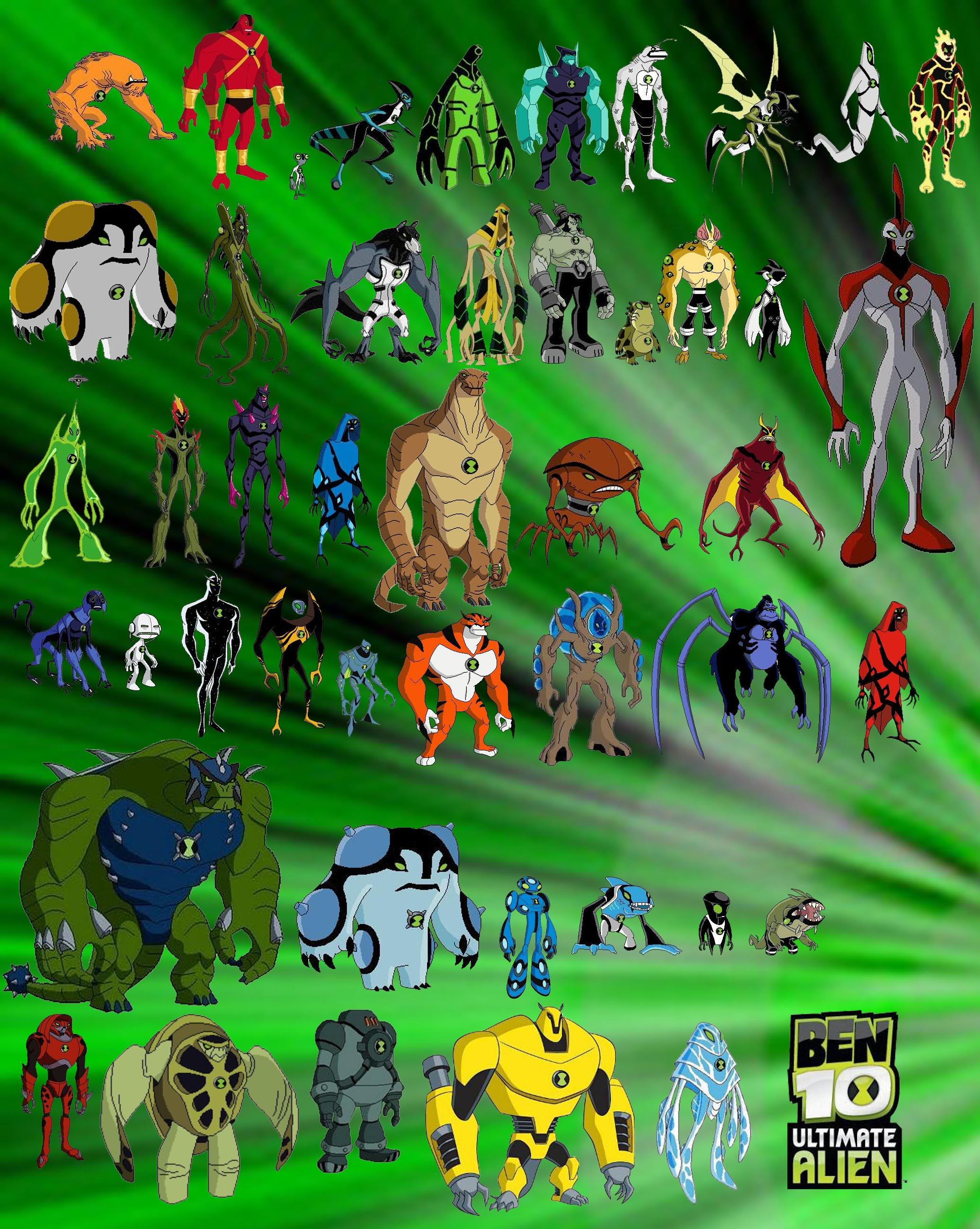 Ben 10: Omniverse - Wikipedia, la enciclopedia libre
