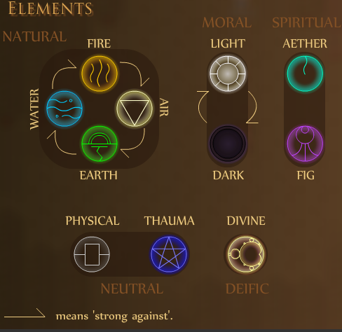 More important stuff ElementMap