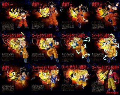Goku fases