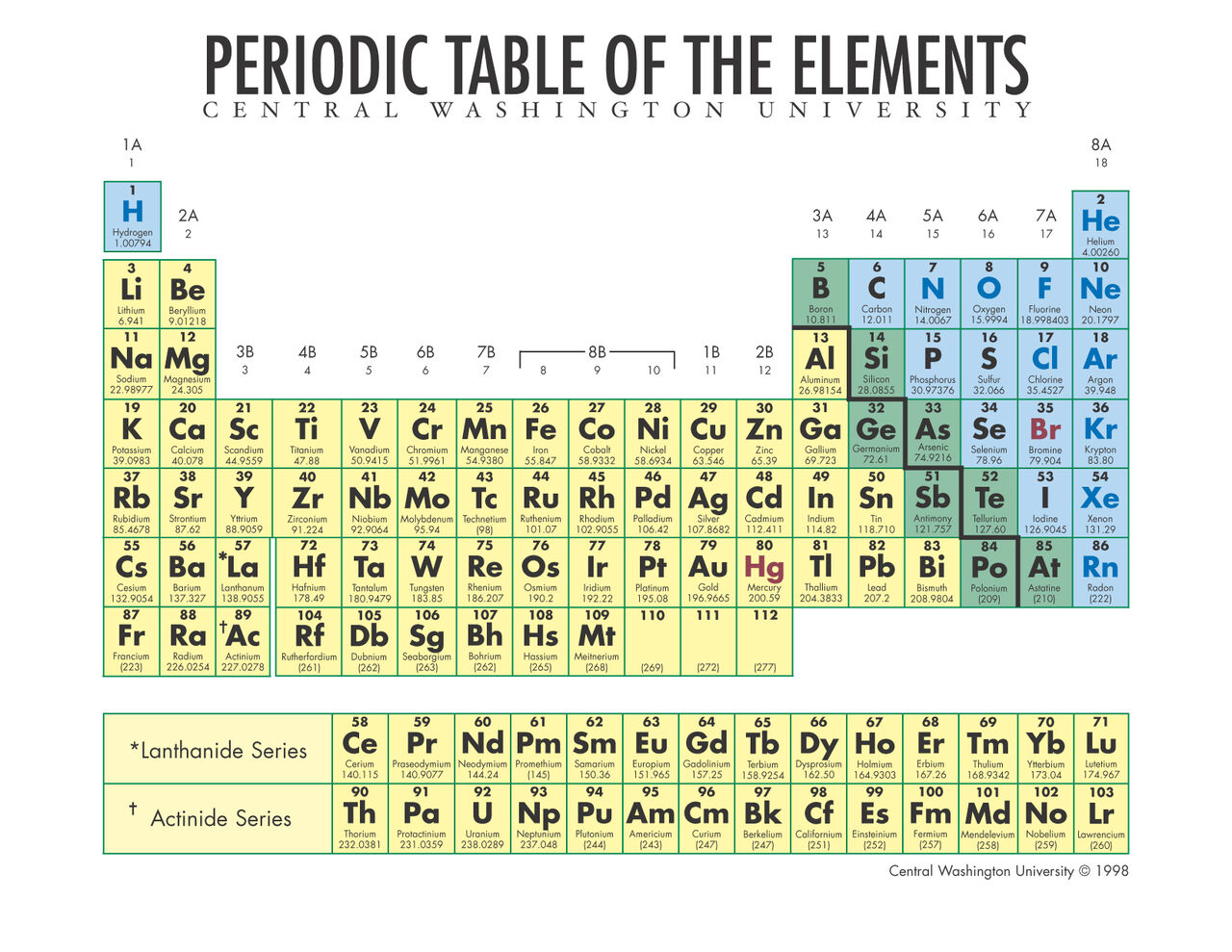 Periodic table with all information images periodic table images periodic table with all information gallery periodic table images periodic table info gallery periodic table images gamestrikefo Gallery
