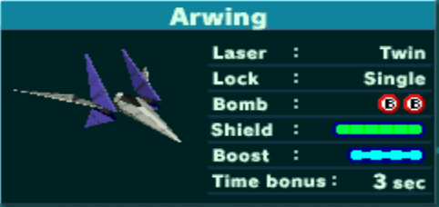 Arwing of James