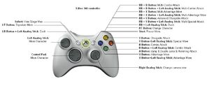X-box360 controls