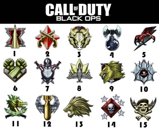 black ops : 0th default. yeh it works, i have the 8th prestige title atm