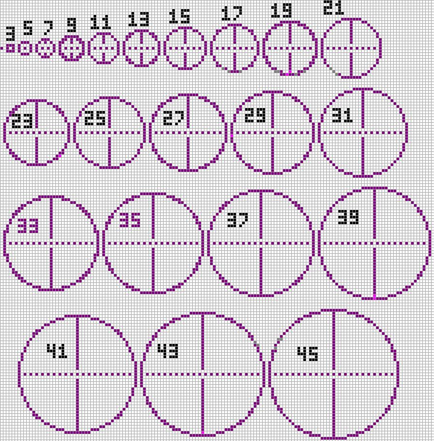 Гайд по созданию круга.  Alex0C.  30 апр 2013.  DamoGraf.  Тема не имеет глубокого смысла.  Хотите построить круг.
