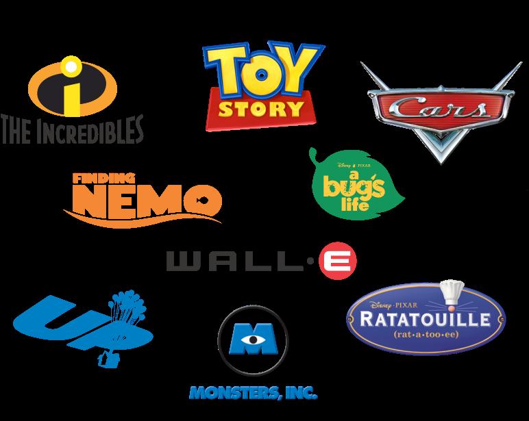 pixar characters list. pixar movies characters. house