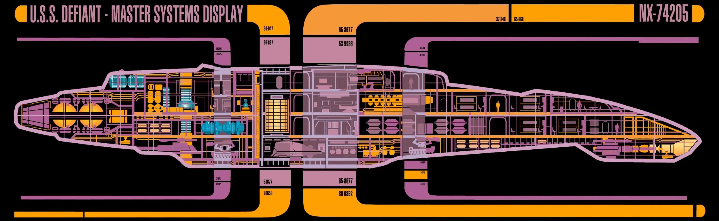 FRIQUIS SPACE (CUADERNO DE VITACORAS) Defiant_class_MSD