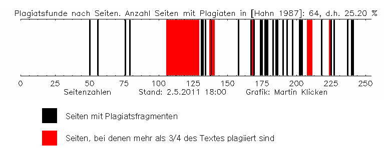 Hahn1987 plag graphic 1.png