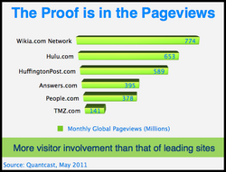 Pageviewsproof