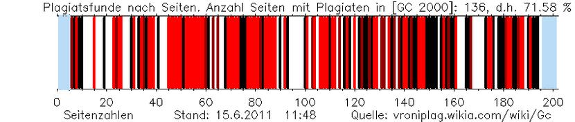 http://images2.wikia.nocookie.net/__cb20110527232132/vroniplag/de/images/thumb/c/c4/Gc_plag_graphic.png/830px-Gc_plag_graphic.png
