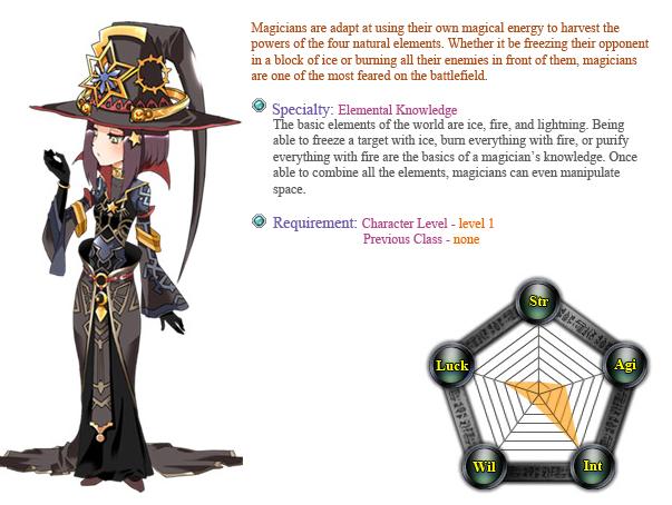 Eden Eternal Magician Magician - Eden Eterna...