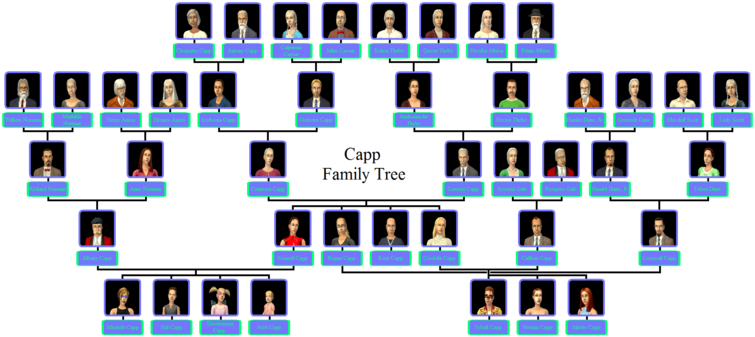 Capp Family Tree