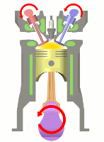 Four stroke cycle spark