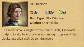 Sir Lancelot Status Window