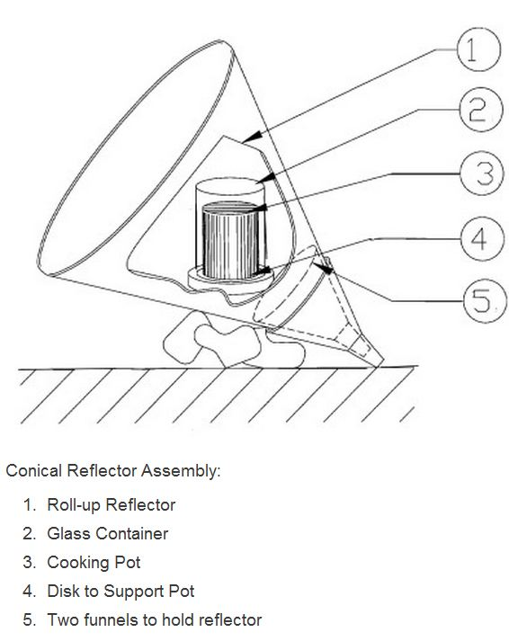 Howtorepairguidecom Ac Blower Motor Wiring Diagram For Chevy