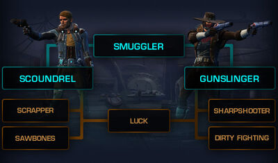 Smuggler Advanced Classes