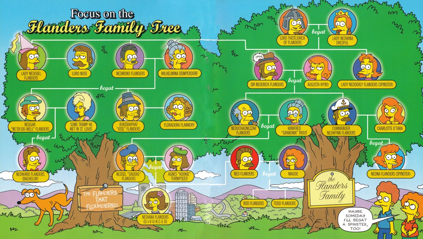 Flanders family - Simpsons Wikinaturist family
