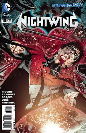 Cover for Nightwing #10