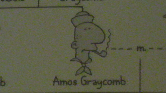 Amos Grayb Simpsons Wiki Officer Sniffy Mrs Spencer