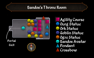Bandos&#39;s throne room map