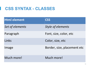 Intro to CSS Slide15