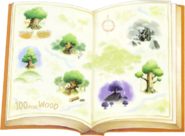 100 Acre Wood Book KHII