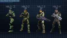 EvolutionOfTheMasterChief 1920x1080