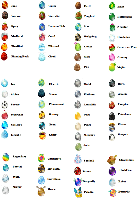 Image - Eggs of dragons.png - Dragon City Wiki
