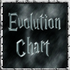 EvolutionIcon