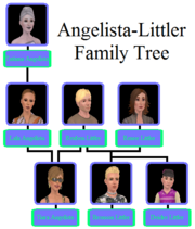 180px-Angelista-Littler_Family_Tree.png
