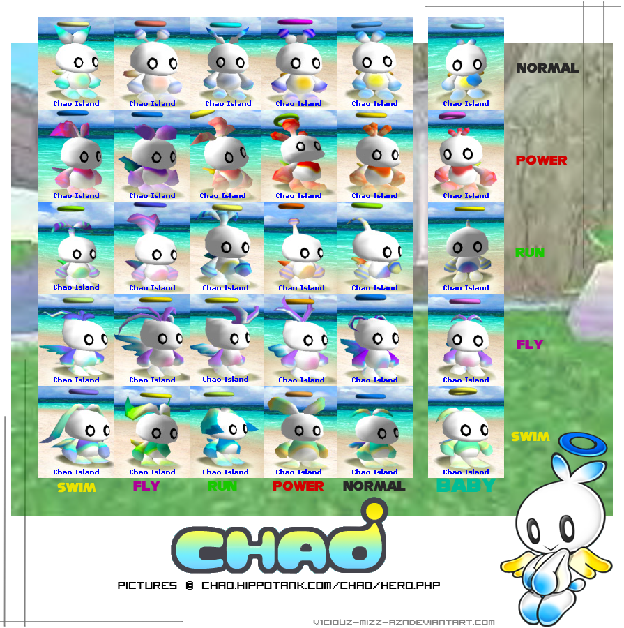 What Sonic Games Have Chao Gardens