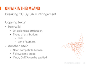 Copyright webinar Slide30