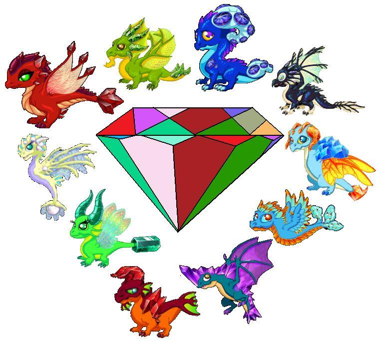 user solara lunasia my ideas dragonvale wiki