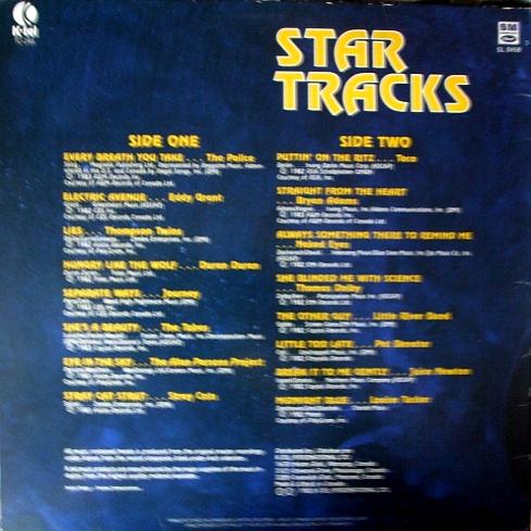 Star Tracks Duran Duran Wiki