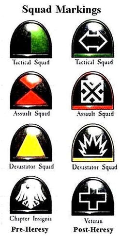 Raven Guard Squad Markings