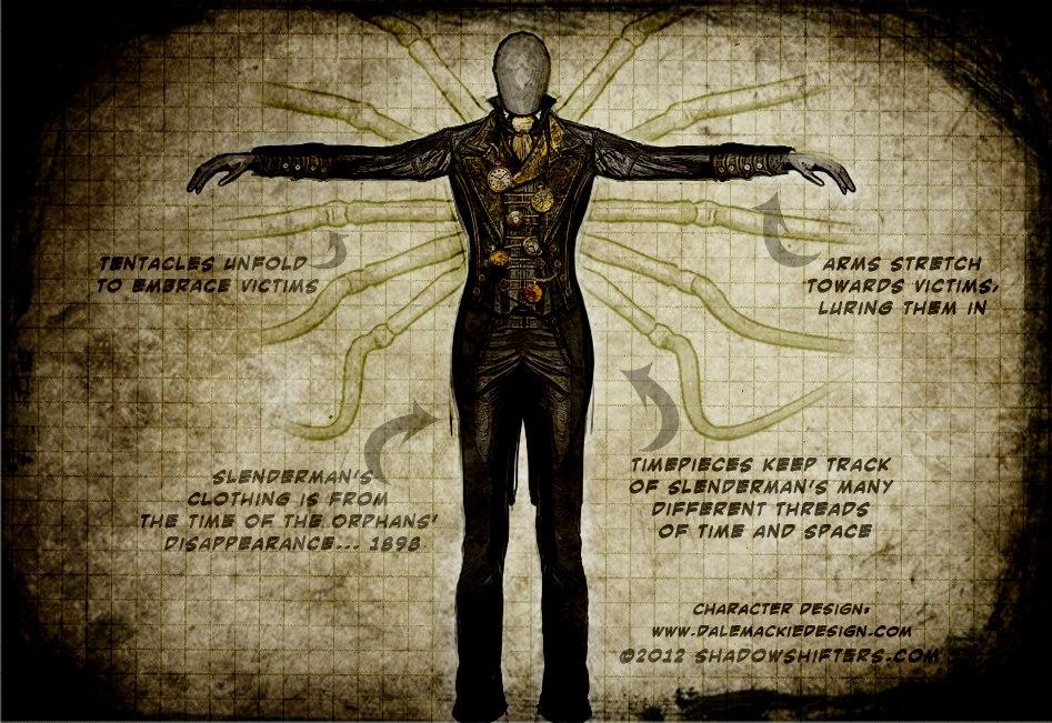 Slender Man - PewDiePie Wiki