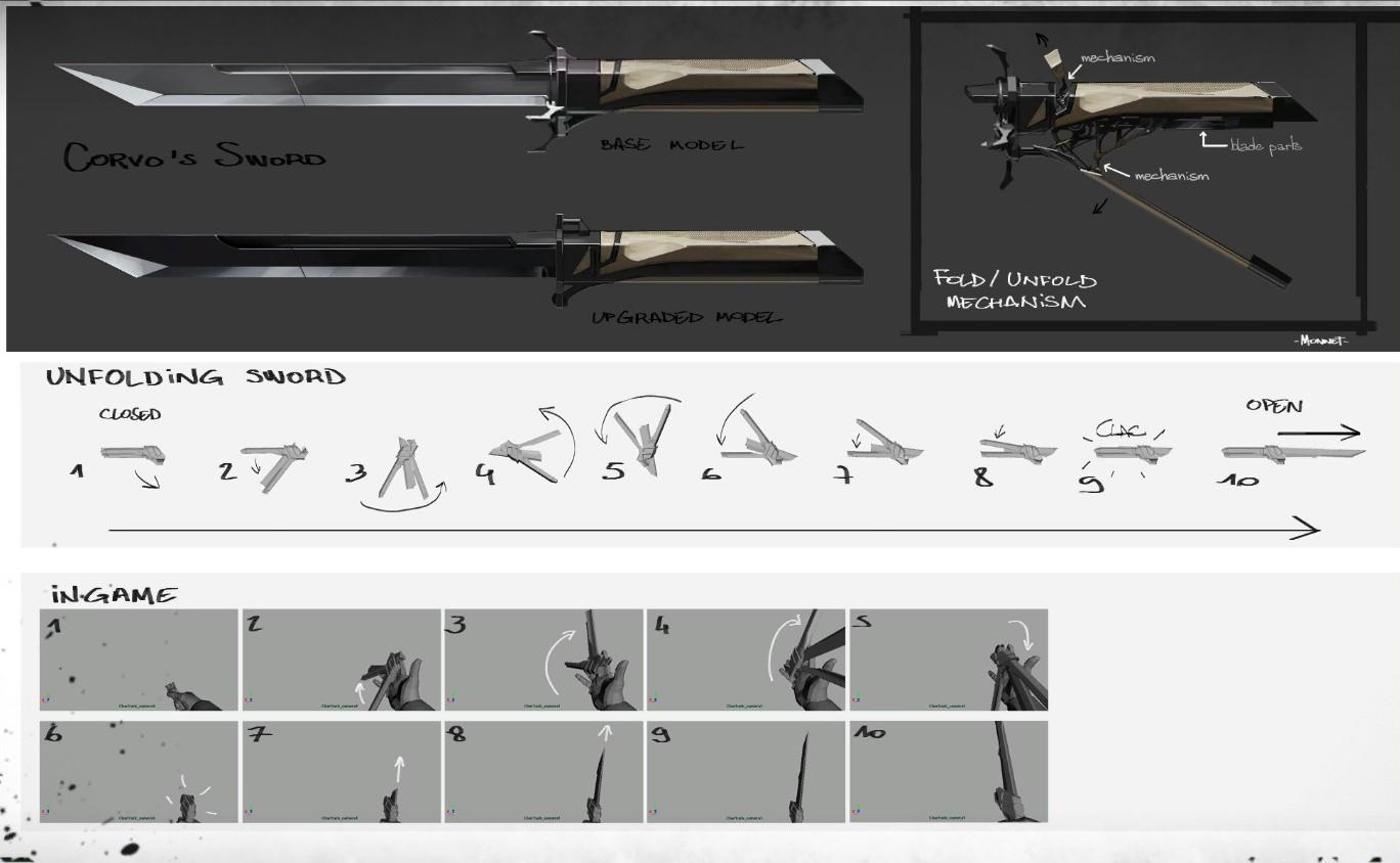 Как сделать меч из dishonored